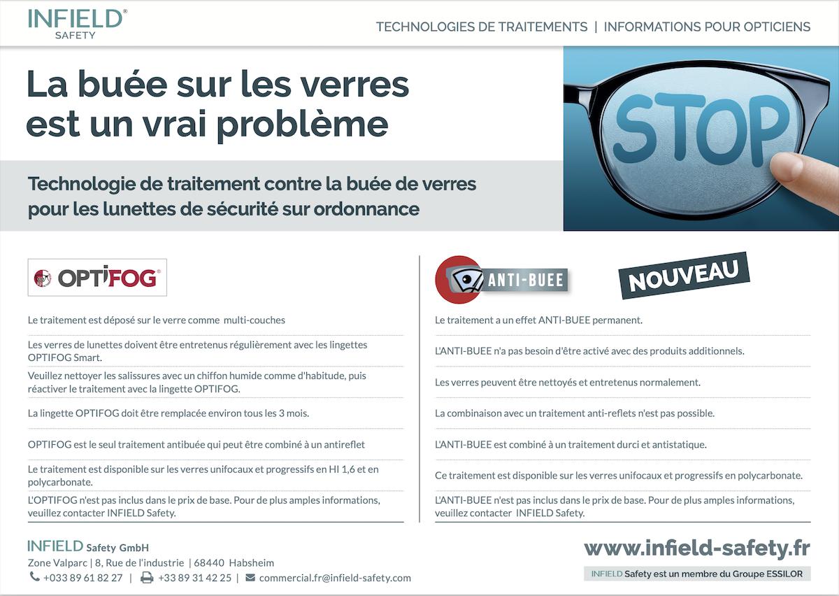 Fiche Info Optifog / Anti-Buée
